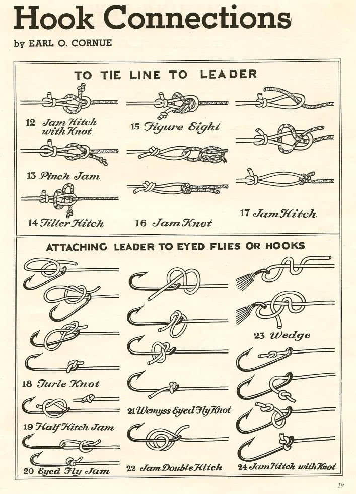 fishing-knots-poster-780 f5ce2