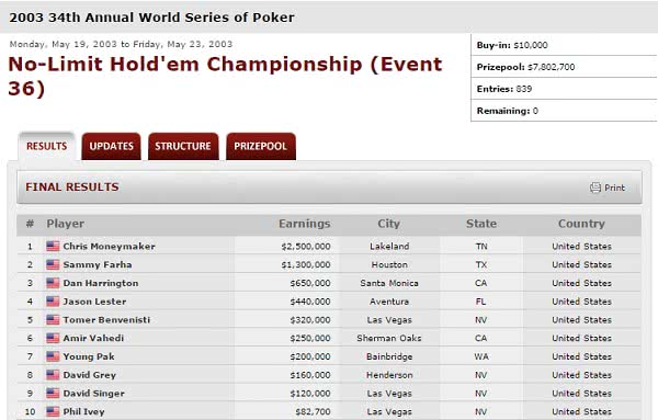 wsop_moneymaker